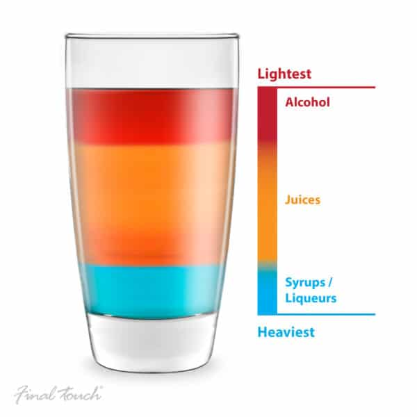 Cocktail Drink Layering Tool