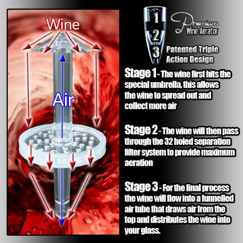 Red Wine Aerator Tool