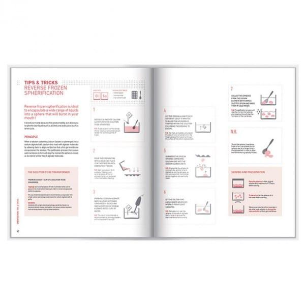Gastronomy Evolution Kit Molecule-R